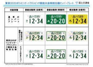 オリンピック使用のナンバープレート
