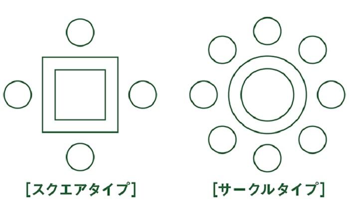 囲炉裏テーブル:スクエアタイプとサークルタイプ